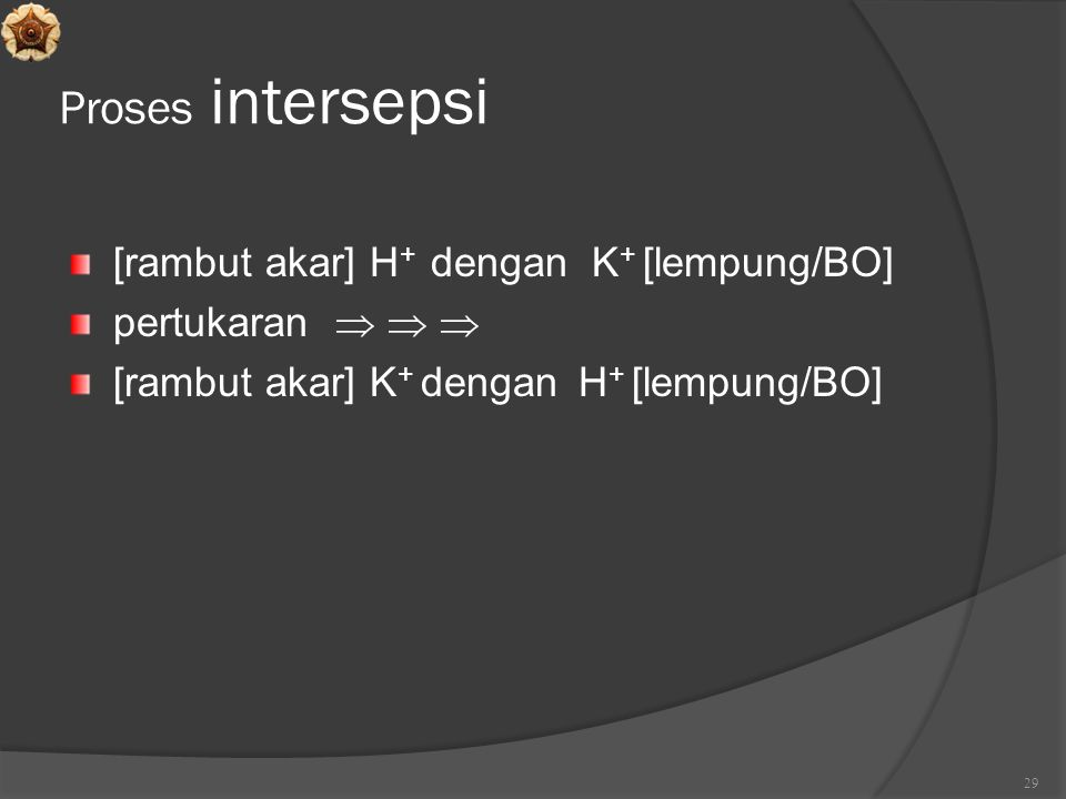 Proses intersepsi [rambut akar] H+ dengan K+ [lempung/BO]
